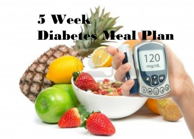 This 30 Day Meal Plan For Diabetics Will Prevent Control